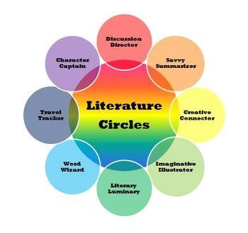 Consumer value literature review book